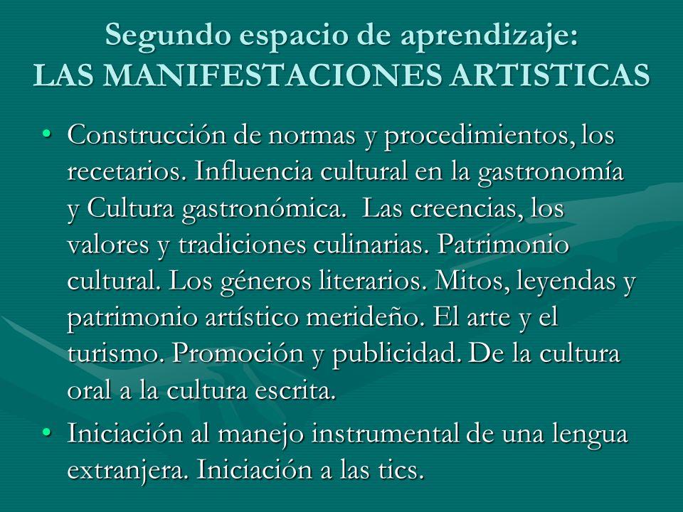 Segundo espacio de aprendizaje: LAS MANIFESTACIONES ARTISTICAS
