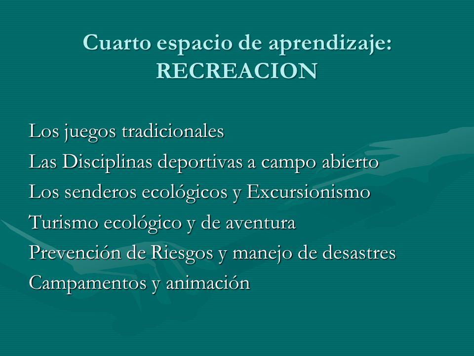 Cuarto espacio de aprendizaje: RECREACION