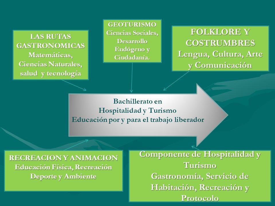 FOLKLORE Y COSTRUMBRES Lengua, Cultura, Arte y Comunicación