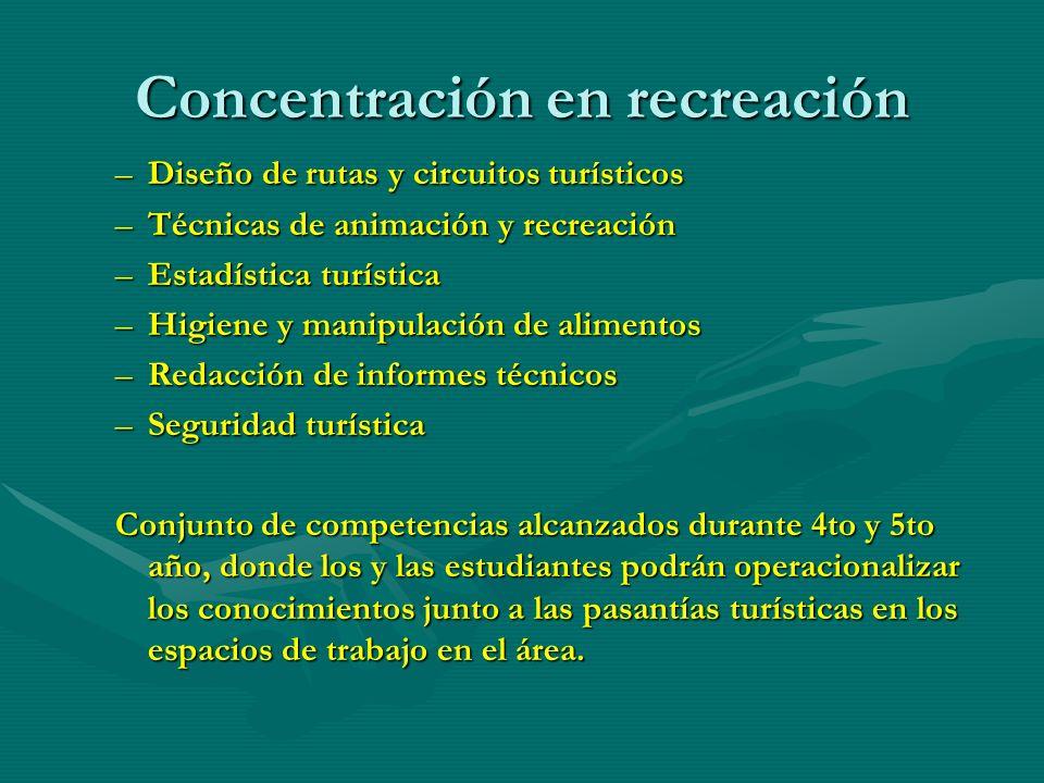 Concentración en recreación