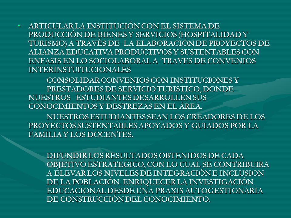 ARTICULAR LA INSTITUCIÓN CON EL SISTEMA DE PRODUCCIÓN DE BIENES Y SERVICIOS (HOSPITALIDAD Y TURISMO) A TRAVÉS DE LA ELABORACIÓN DE PROYECTOS DE ALIANZA EDUCATIVA PRODUCTIVOS Y SUSTENTABLES CON ENFASIS EN LO SOCIOLABORAL A TRAVES DE CONVENIOS INTERINSTUITUCIONALES