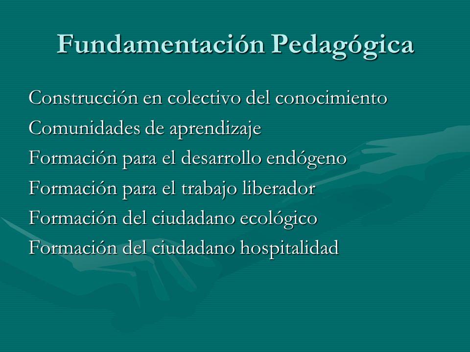 Fundamentación Pedagógica