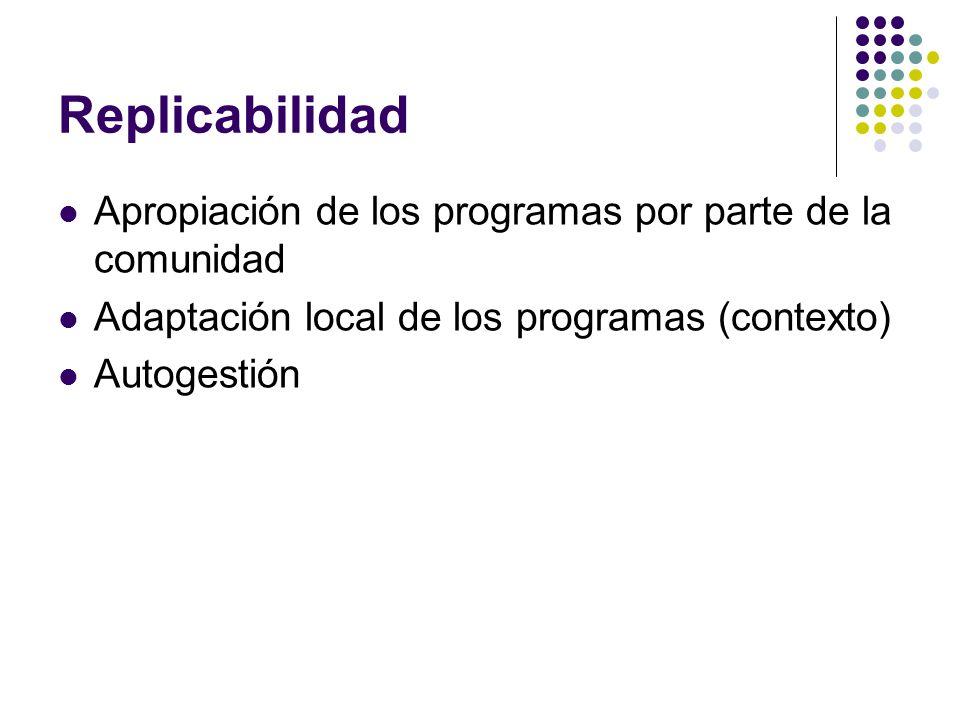 Replicabilidad Apropiación de los programas por parte de la comunidad
