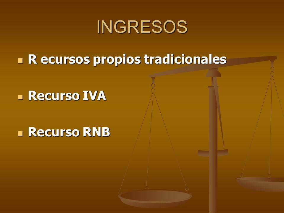INGRESOS R ecursos propios tradicionales Recurso IVA Recurso RNB