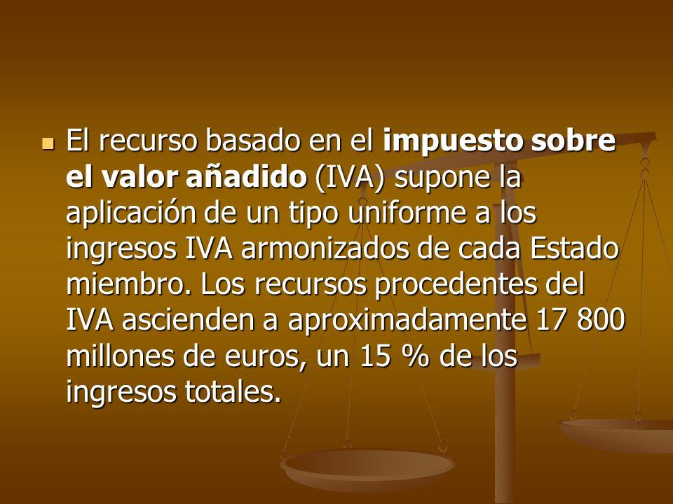 El recurso basado en el impuesto sobre el valor añadido (IVA) supone la aplicación de un tipo uniforme a los ingresos IVA armonizados de cada Estado miembro.