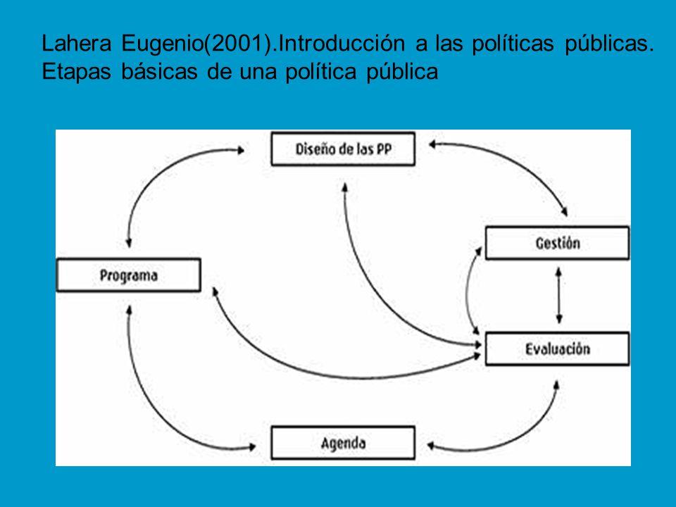 wayne parsons politicas publicas pdf