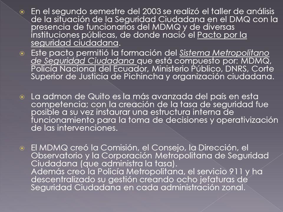 Pol ticas de seguridad ciudadana en el ecuador ppt descargar for Donde queda el ministerio de interior y justicia