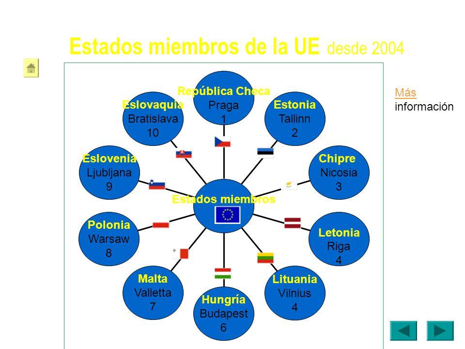 Estados miembros de la UE desde 2004