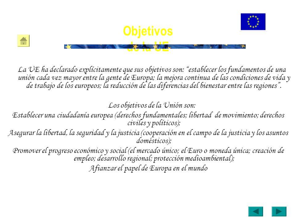 Objetivos de la UE
