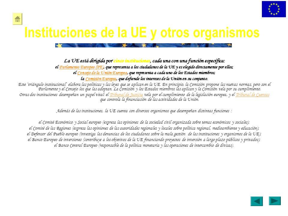 Instituciones de la UE y otros organismos