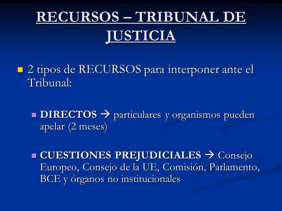 RECURSOS – TRIBUNAL DE JUSTICIA