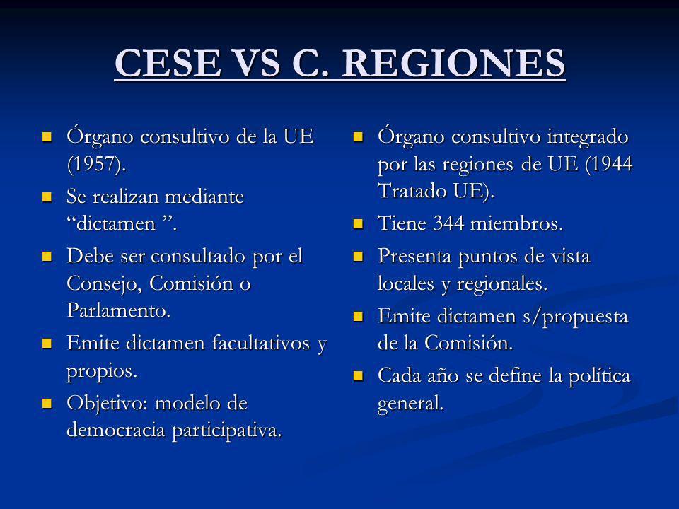 CESE VS C. REGIONES Órgano consultivo de la UE (1957).