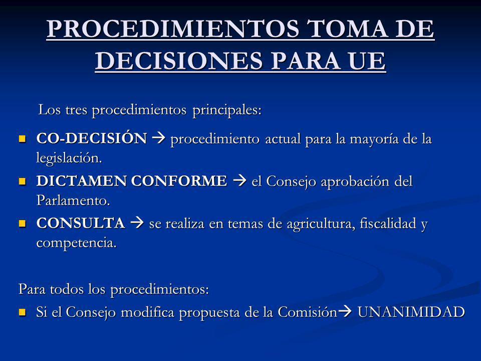 PROCEDIMIENTOS TOMA DE DECISIONES PARA UE