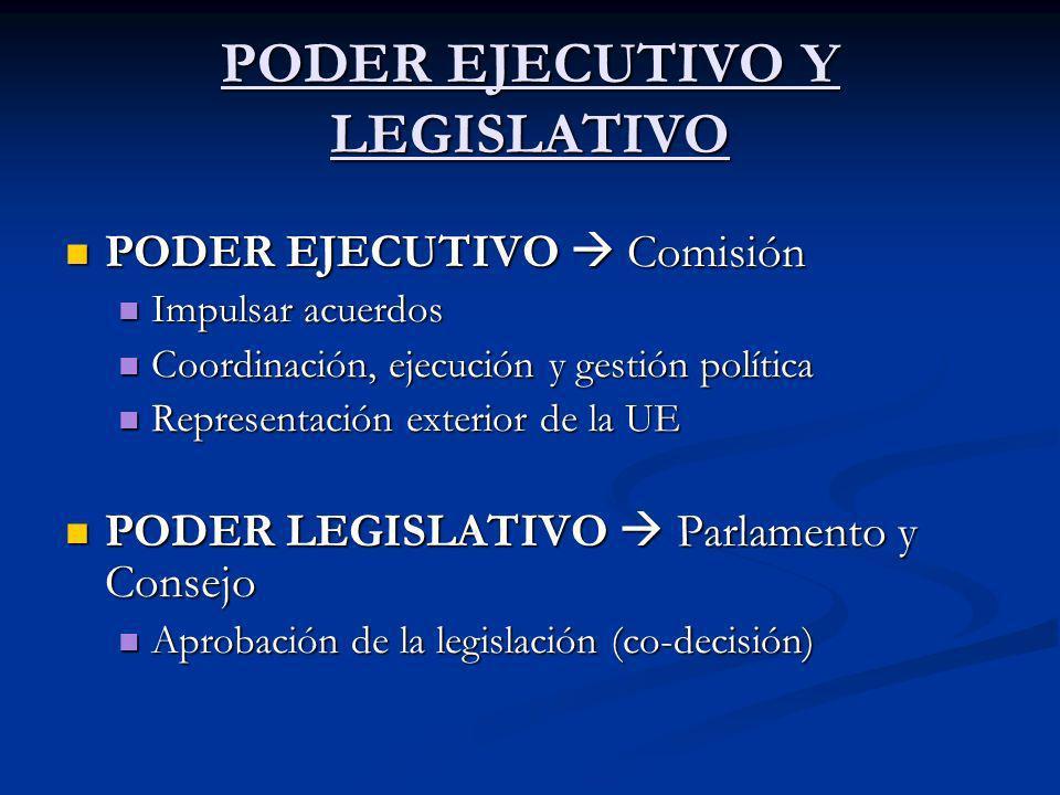 PODER EJECUTIVO Y LEGISLATIVO