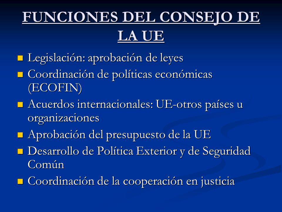 FUNCIONES DEL CONSEJO DE LA UE