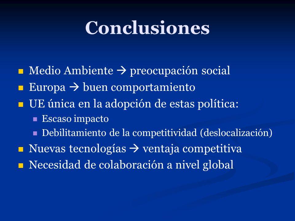 Conclusiones Medio Ambiente  preocupación social