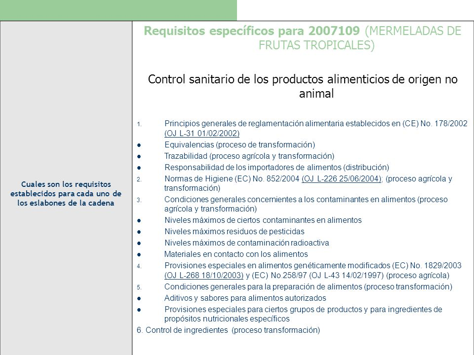 Requisitos específicos para 2007109 (MERMELADAS DE FRUTAS TROPICALES)