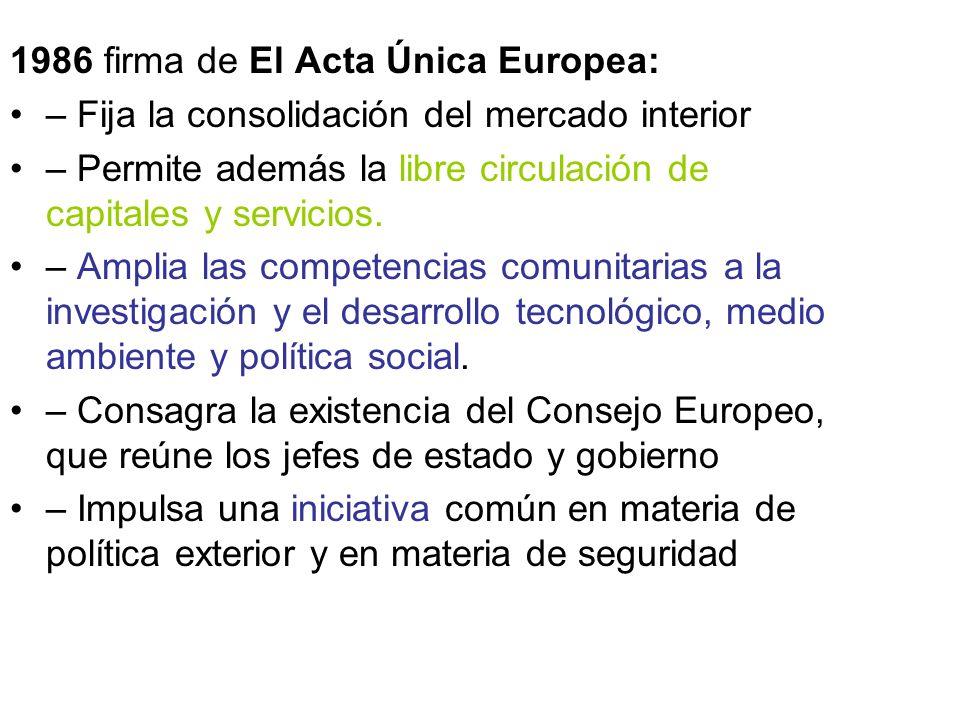 1986 firma de El Acta Única Europea:
