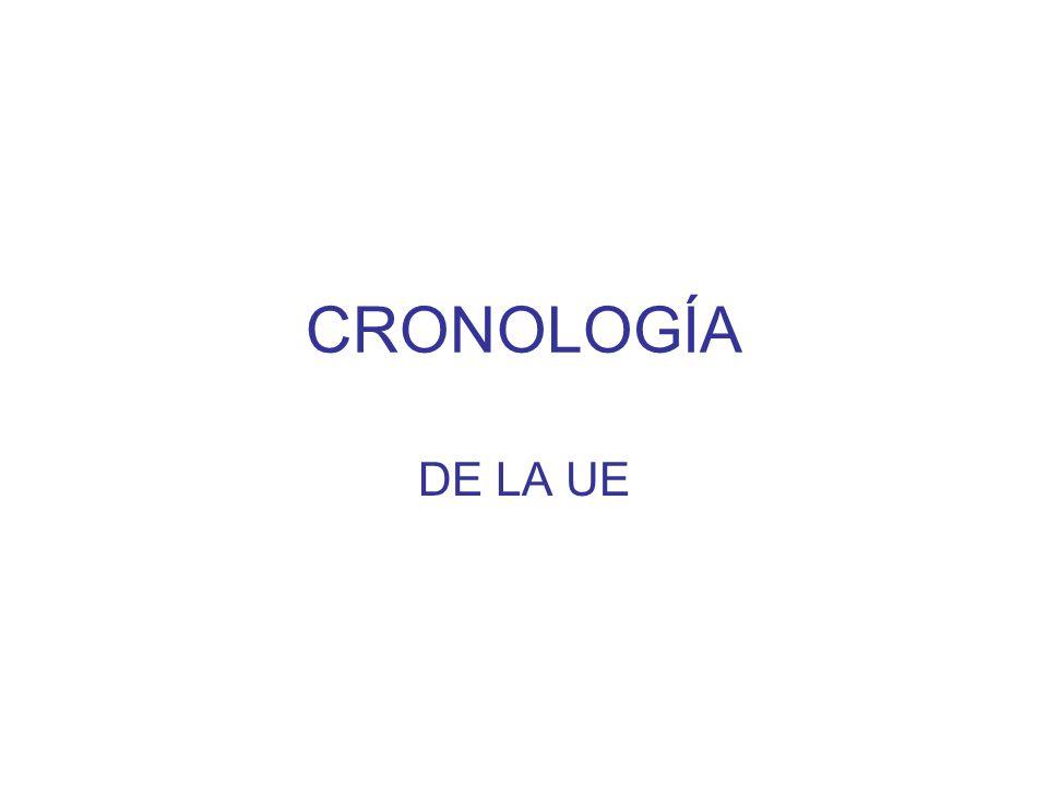 CRONOLOGÍA DE LA UE
