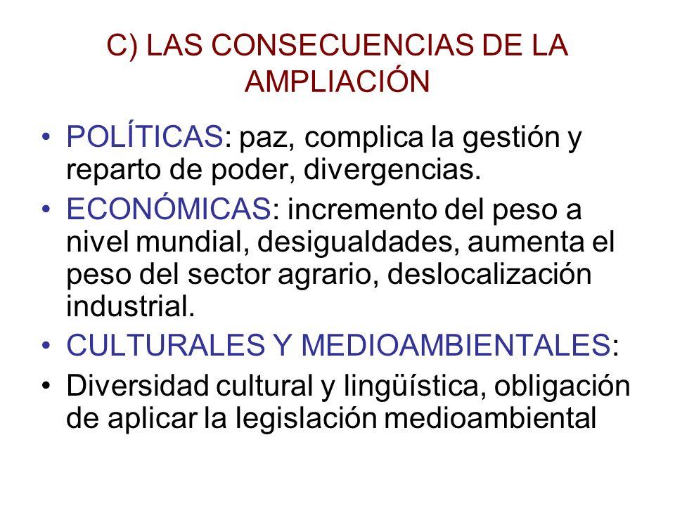 C) LAS CONSECUENCIAS DE LA AMPLIACIÓN