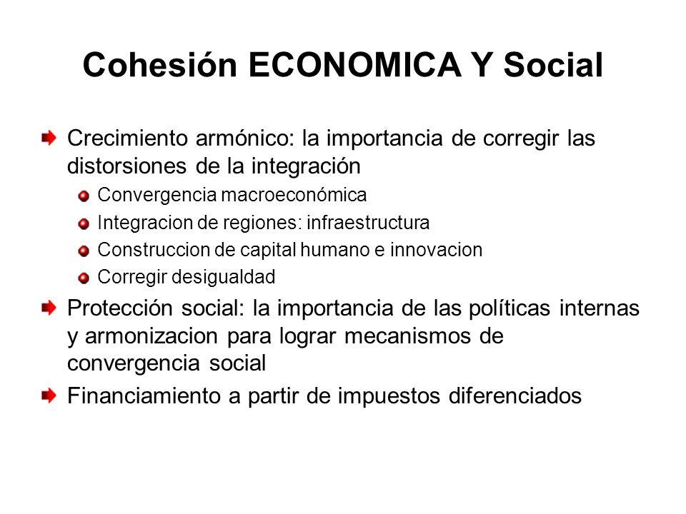 Cohesión ECONOMICA Y Social