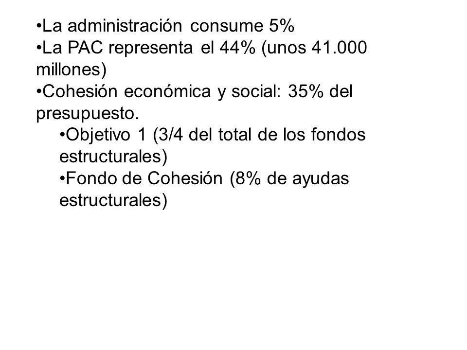 La administración consume 5%