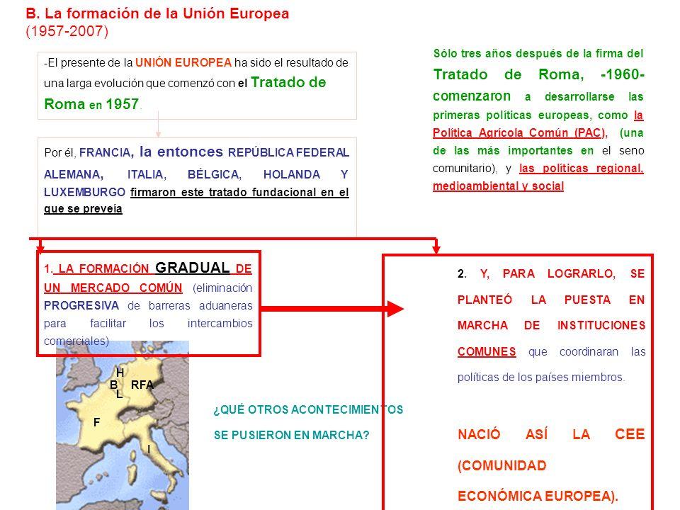 B. La formación de la Unión Europea (1957-2007)