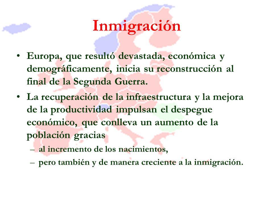 InmigraciónEuropa, que resultó devastada, económica y demográficamente, inicia su reconstrucción al final de la Segunda Guerra.