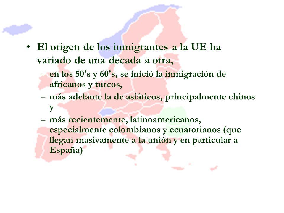 El origen de los inmigrantes a la UE ha variado de una decada a otra,