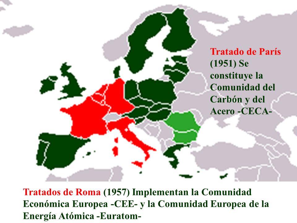 Tratado de París (1951) Se constituye la Comunidad del Carbón y del Acero -CECA-