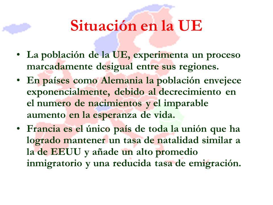 Situación en la UELa población de la UE, experimenta un proceso marcadamente desigual entre sus regiones.