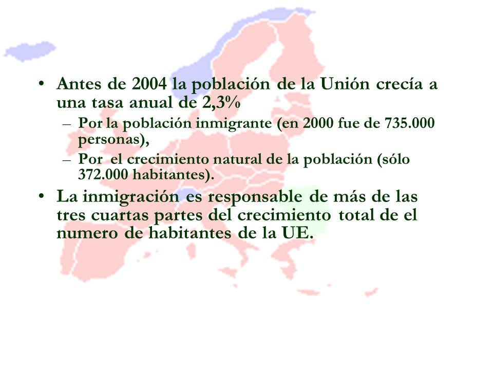 Antes de 2004 la población de la Unión crecía a una tasa anual de 2,3%