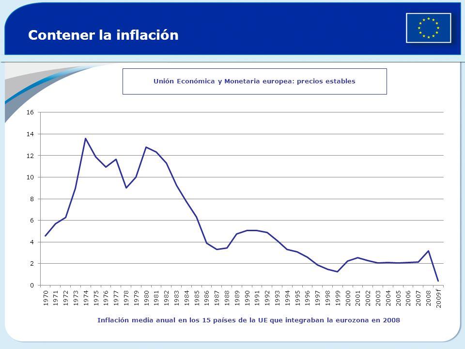 Unión Económica y Monetaria europea: precios estables