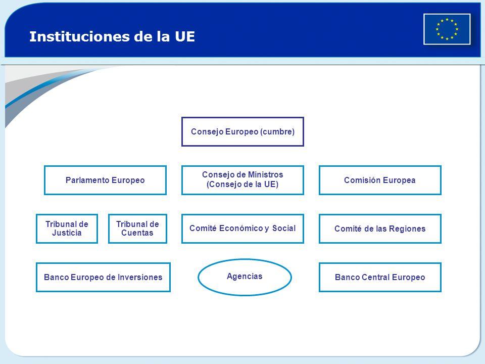 Instituciones de la UE Consejo Europeo (cumbre) Parlamento Europeo