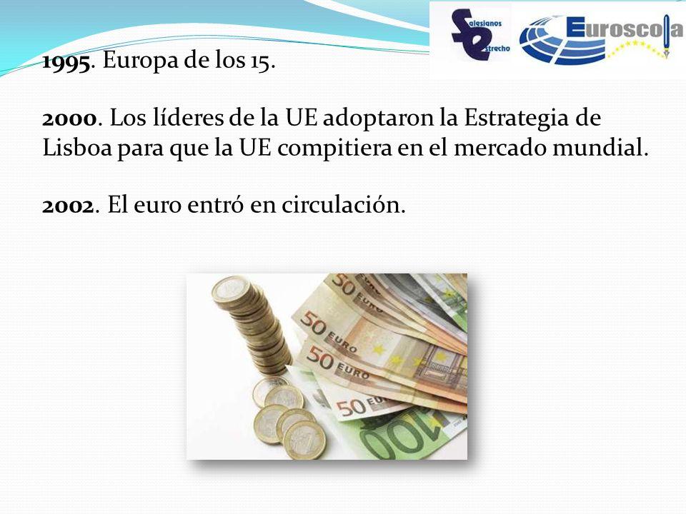 1995.Europa de los 15. 2000.