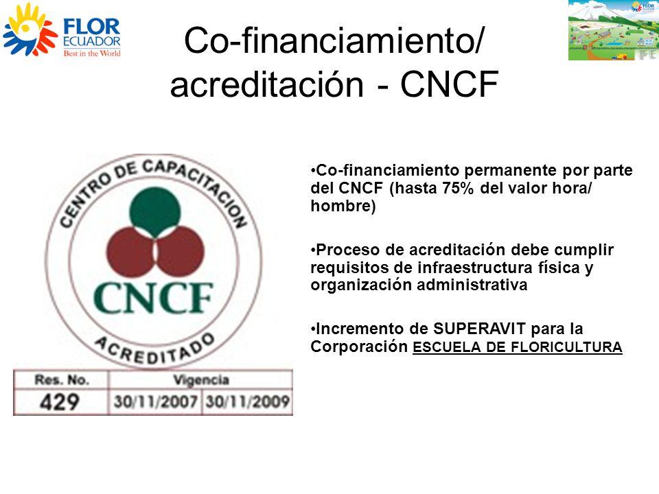 Co-financiamiento/ acreditación - CNCF