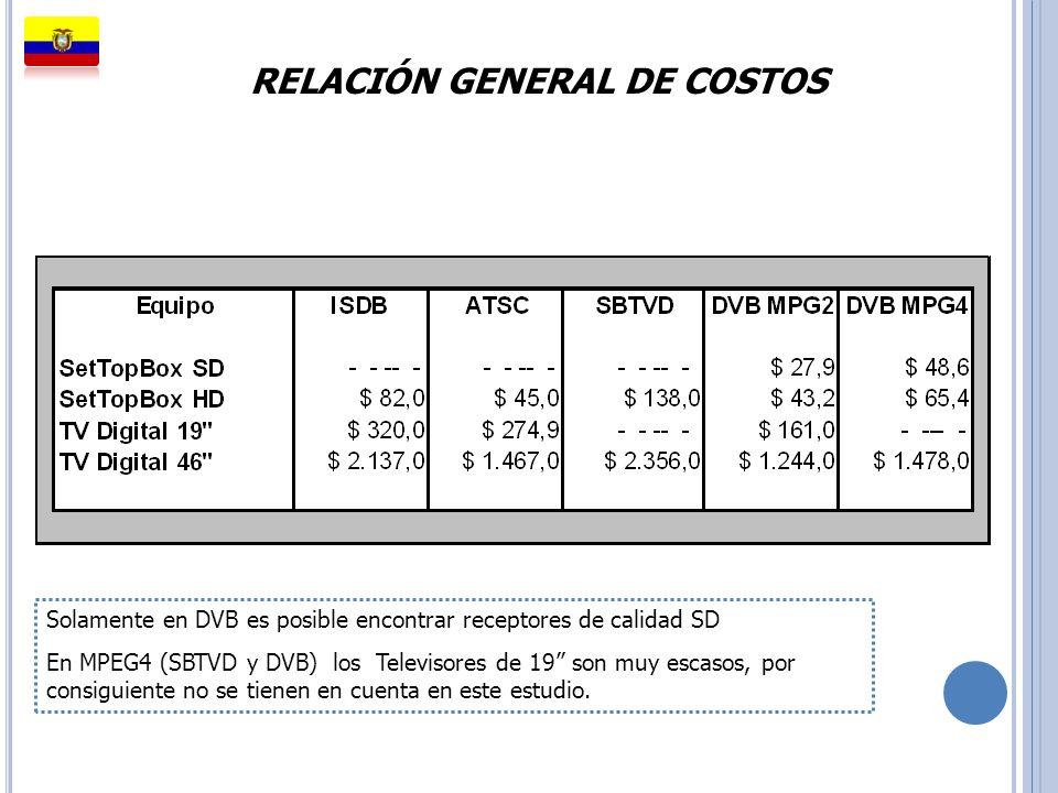 RELACIÓN GENERAL DE COSTOS