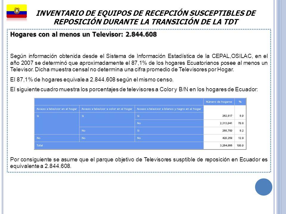 INVENTARIO DE EQUIPOS DE RECEPCIÓN SUSCEPTIBLES DE REPOSICIÓN DURANTE LA TRANSICIÓN DE LA TDT