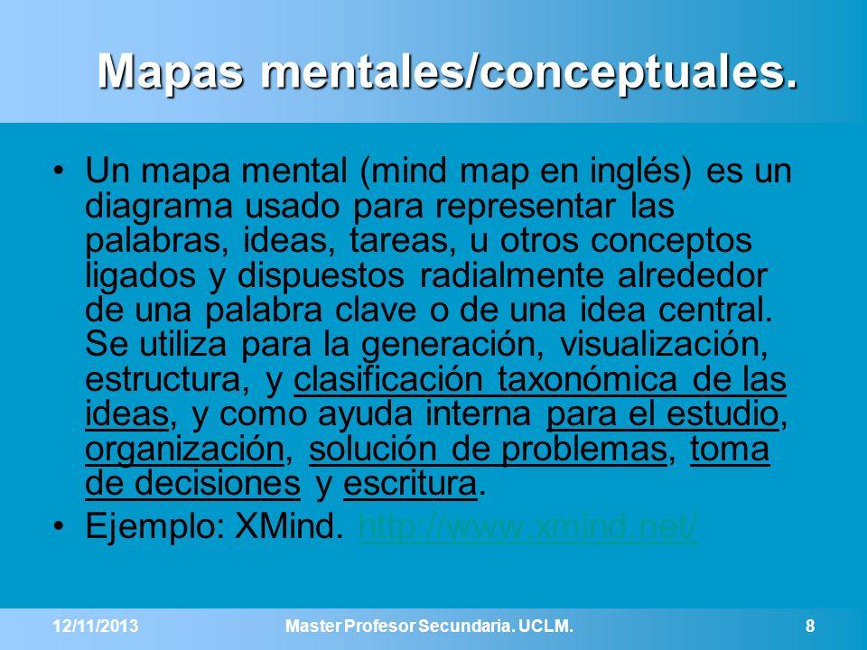 Mapas mentales/conceptuales.