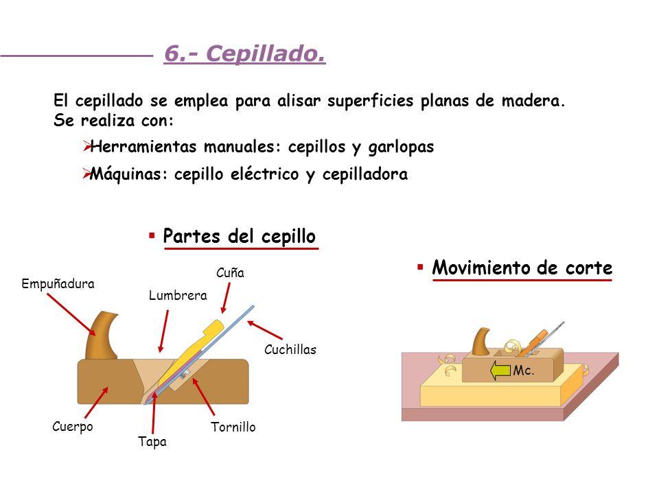 6.- Cepillado. Partes del cepillo Movimiento de corte