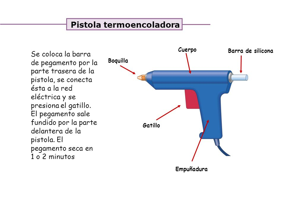 Pistola termoencoladora