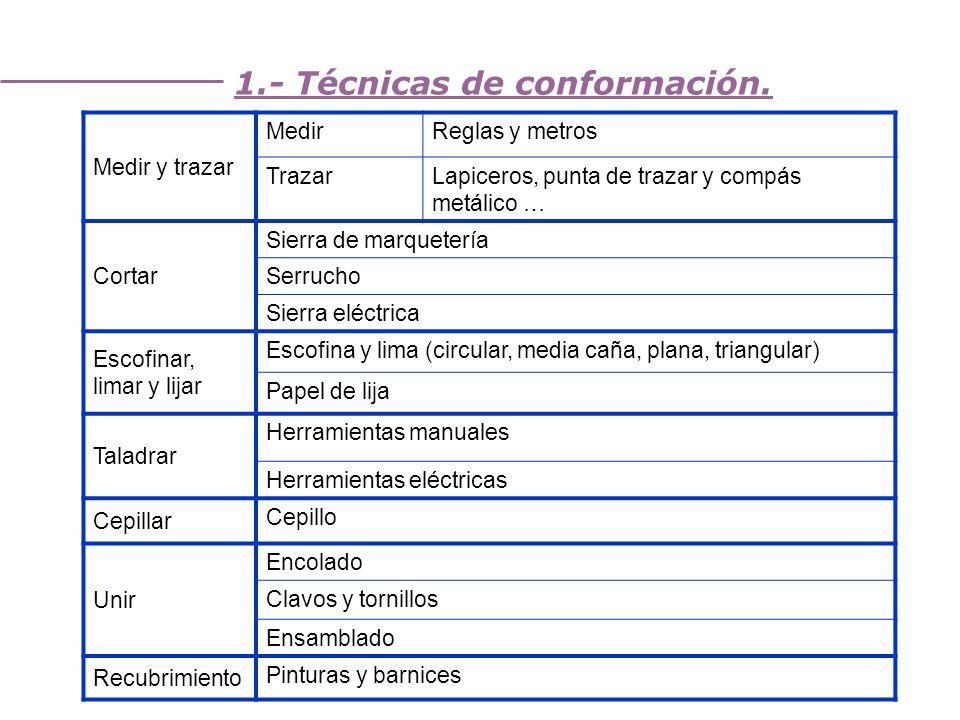 1.- Técnicas de conformación.