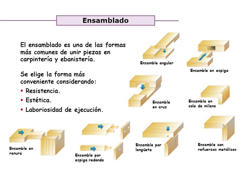 Ensamblado El ensamblado es una de las formas más comunes de unir piezas en carpintería y ebanistería.