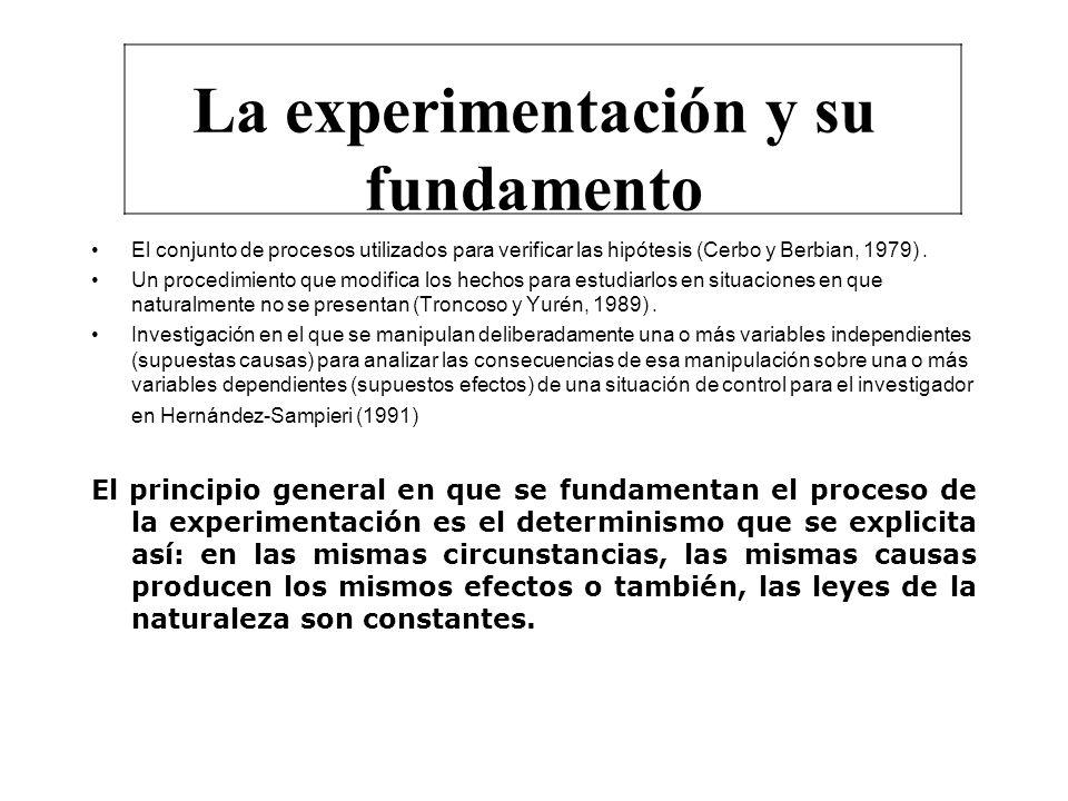 La experimentación y su fundamento