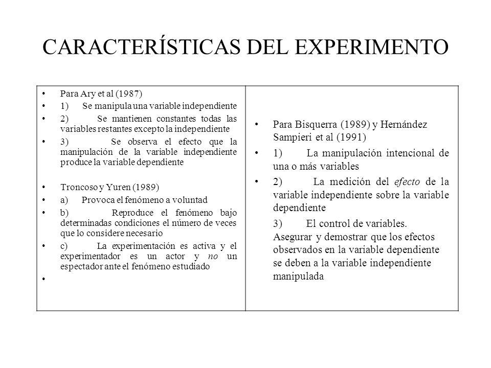 CARACTERÍSTICAS DEL EXPERIMENTO