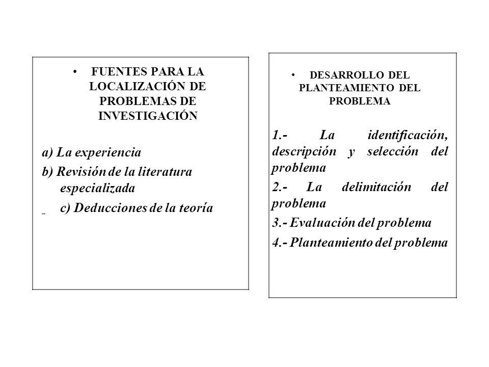 b) Revisión de la literatura especializada c) Deducciones de la teoría