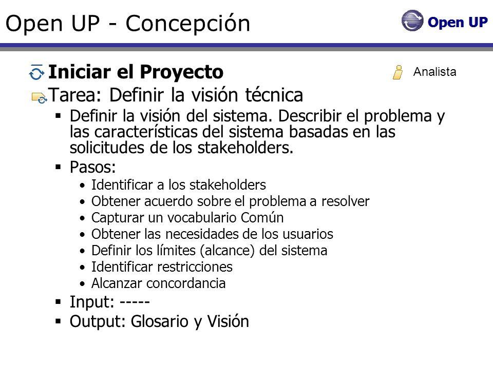 Open UP - Concepción Iniciar el Proyecto