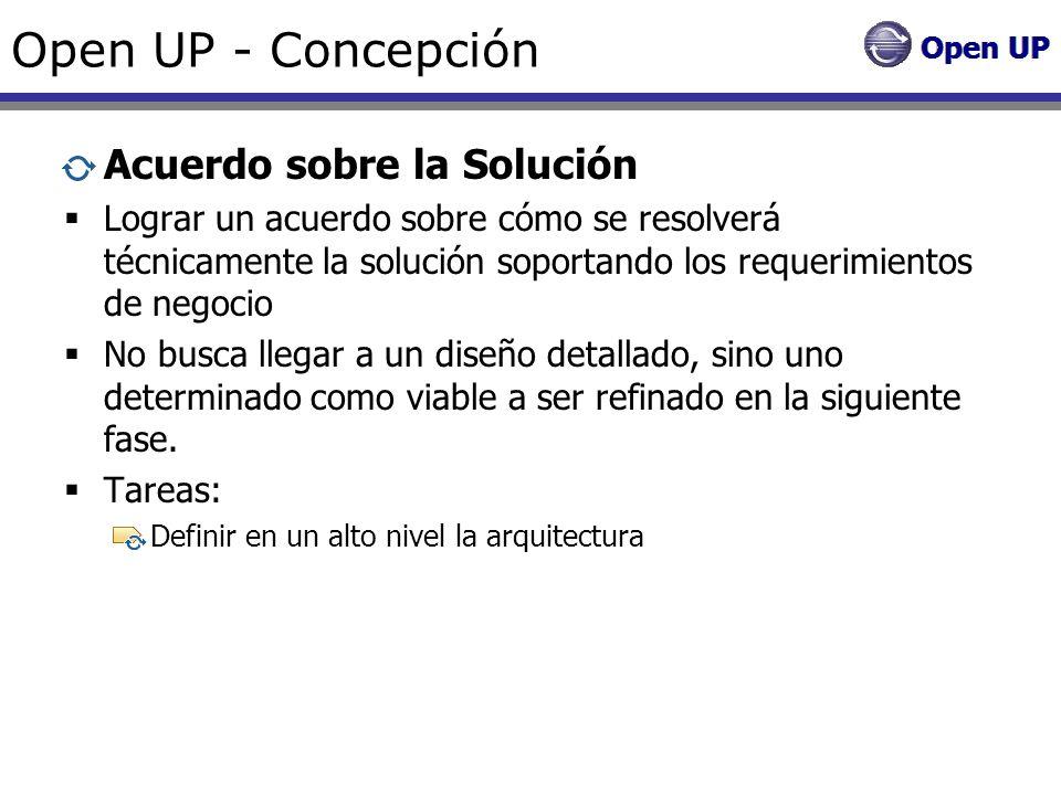 Open UP - Concepción Acuerdo sobre la Solución