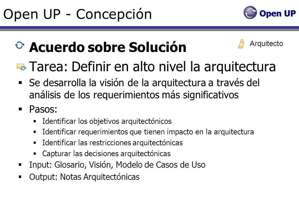 Acuerdo sobre Solución Tarea: Definir en alto nivel la arquitectura