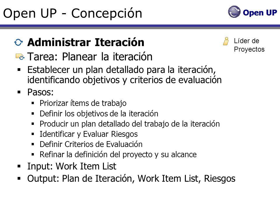 Open UP - Concepción Administrar Iteración Tarea: Planear la iteración